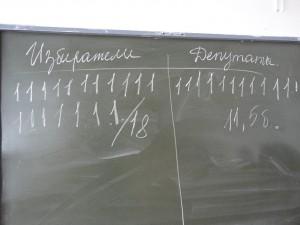 18.03 итоги игры Молодой избиратель