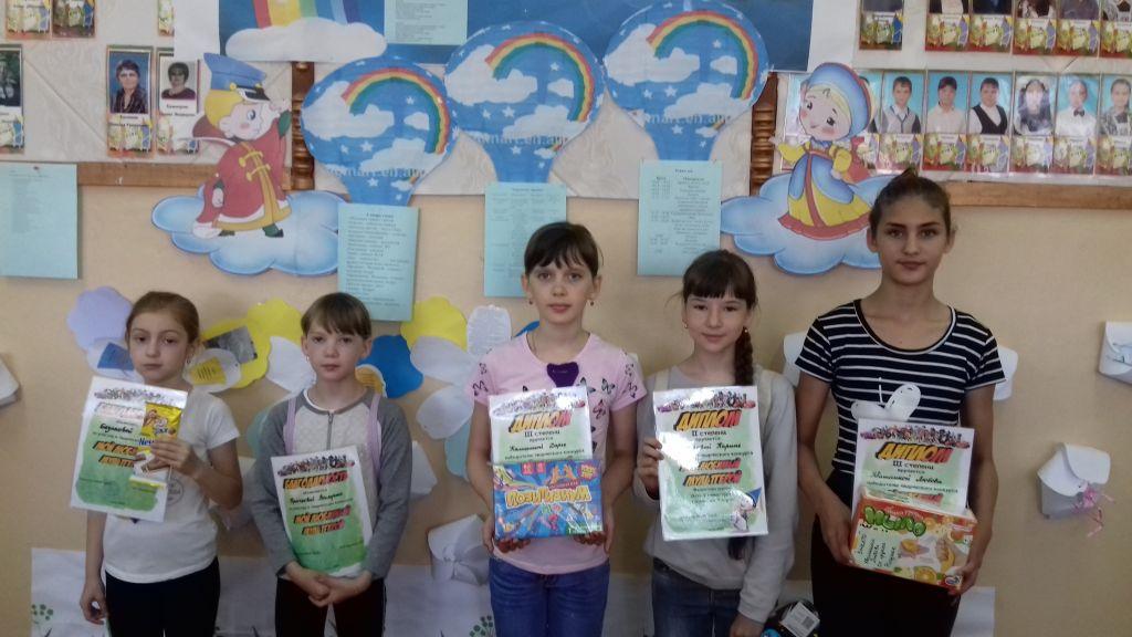 Победители районного конкурса рисунков Мой  любимый мультгерой